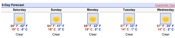 forecast10jan09