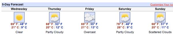 forecast18feb