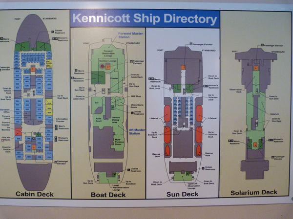 00KennicottShipsDirectory